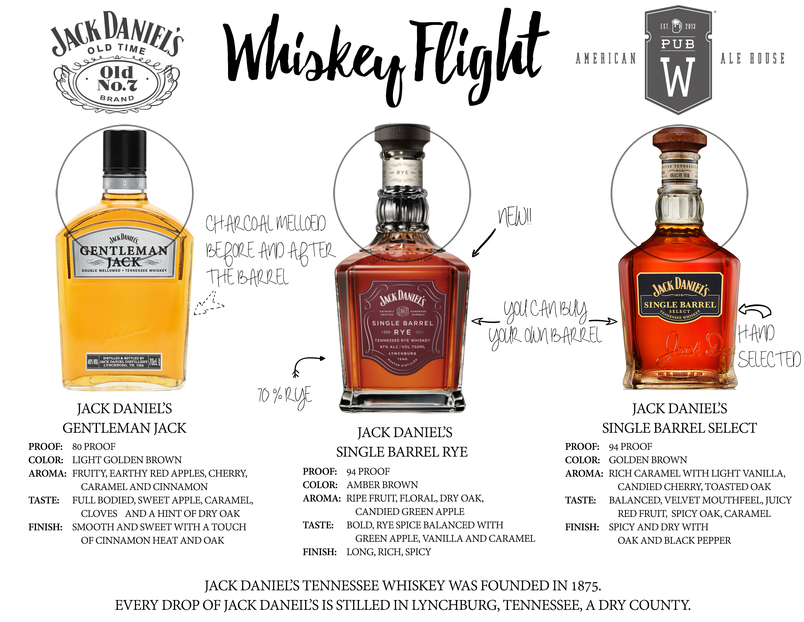 WhiskeyFlight-JACK